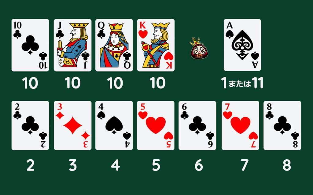 「ブラックジャック」カードの数え方